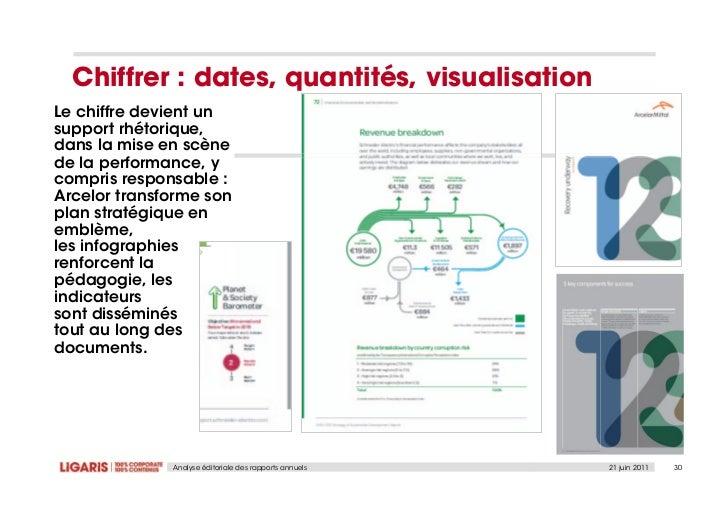 Le discours des entreprises :tendances sociétales et outilstraditionnels      Analyse éditoriale des rapports annuels   21...