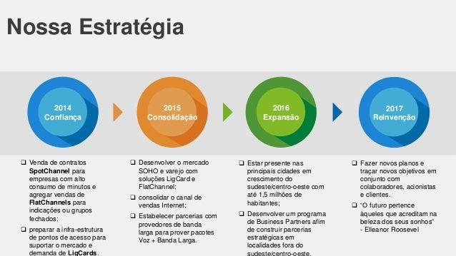 Nossa Estratégia  2014 Marketing Confiança   Venda de contratos SpotChannel para empresas com alto consumo de minutos e a...