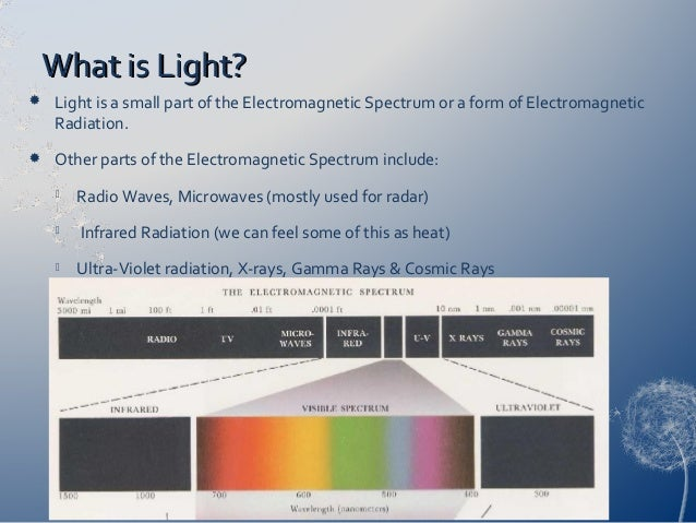 What is Light?What is Light? Light is a small part of the Electromagnetic Spectrum or a form of ElectromagneticRadiation....