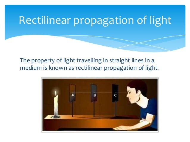 what is the propagation of light