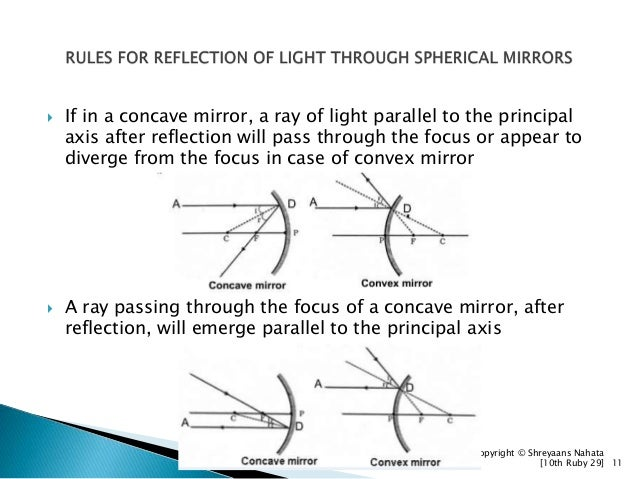  If in a concave mirror, a ray of light parallel to the principal axis after reflection will pass through the focus or ap...