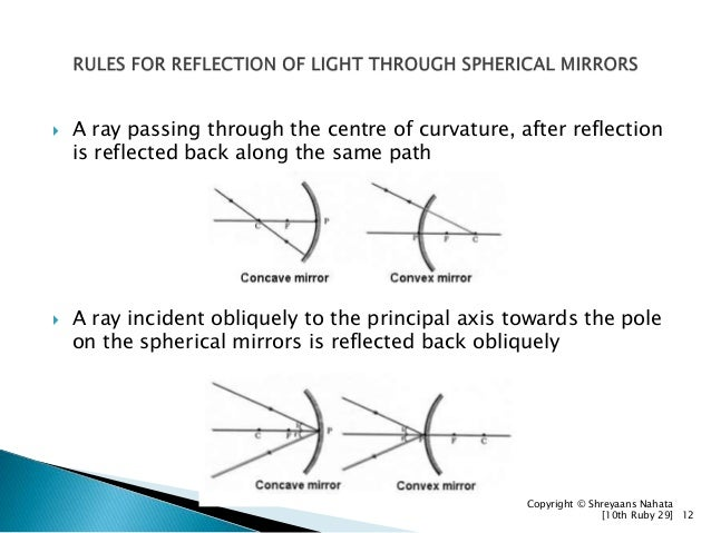  A ray passing through the centre of curvature, after reflection is reflected back along the same path  A ray incident o...