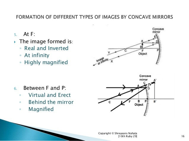 5. At F:  The image formed is: ◦ Real and Inverted ◦ At infinity ◦ Highly magnified 6. Between F and P: ◦ Virtual and Ere...