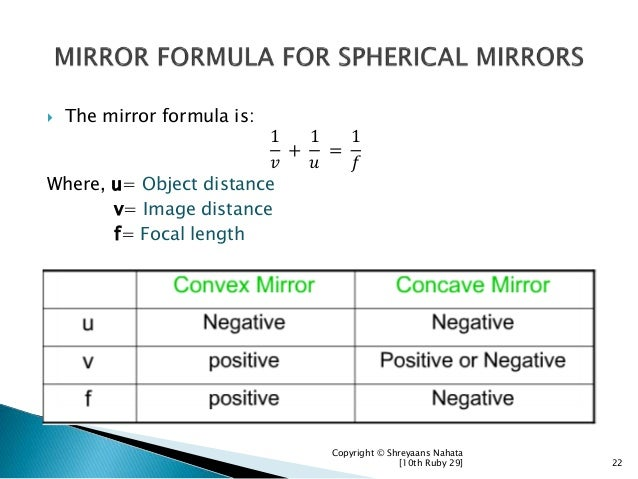  The mirror formula is: 1 𝑣 + 1 𝑢 = 1 𝑓 Where, u= Object distance v= Image distance f= Focal length Copyright © Shreyaans...