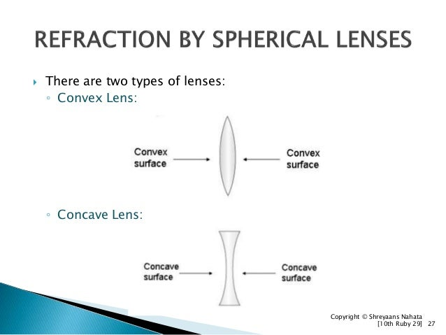 There are two types of lenses: ◦ Convex Lens: ◦ Concave Lens: Copyright © Shreyaans Nahata [10th Ruby 29] 27