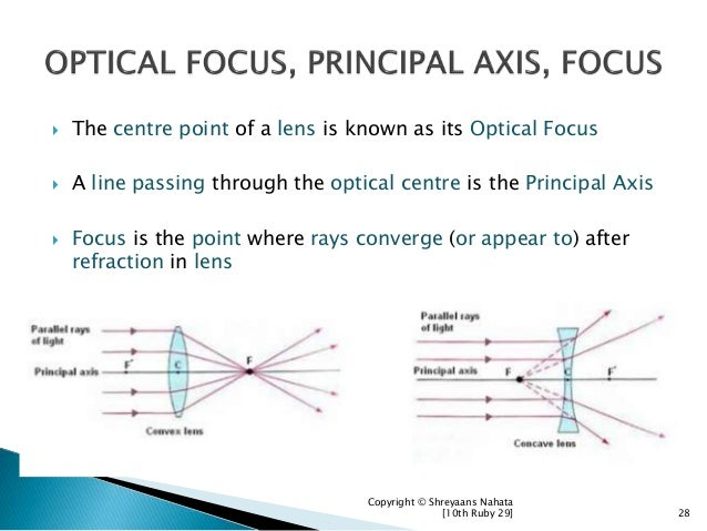  The centre point of a lens is known as its Optical Focus  A line passing through the optical centre is the Principal Ax...