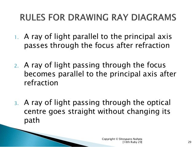 1. A ray of light parallel to the principal axis passes through the focus after refraction 2. A ray of light passing throu...