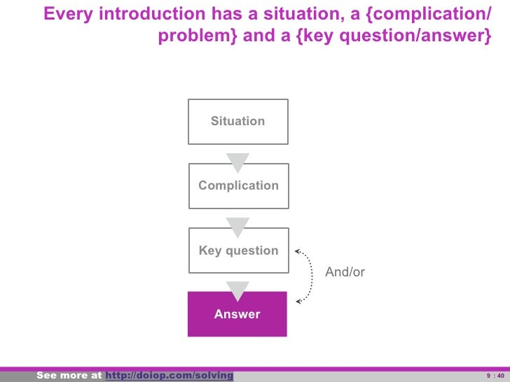 Every introduction has a situation, a {complication/                     problem} and a {key question/answer}             ...