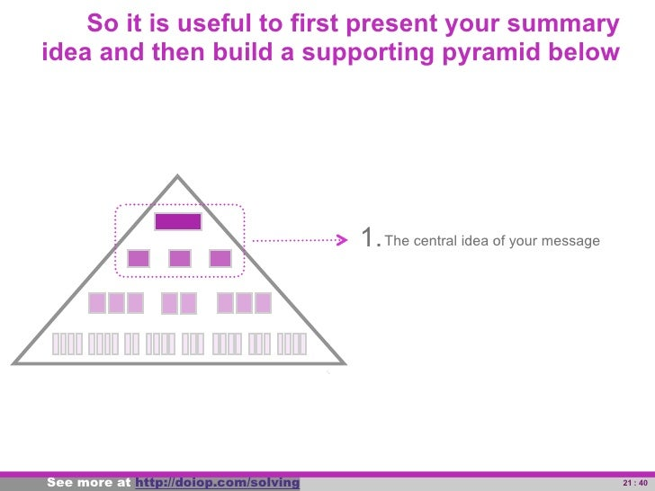 So it is useful to first present your summary      idea and then build a supporting pyramid below                         ...