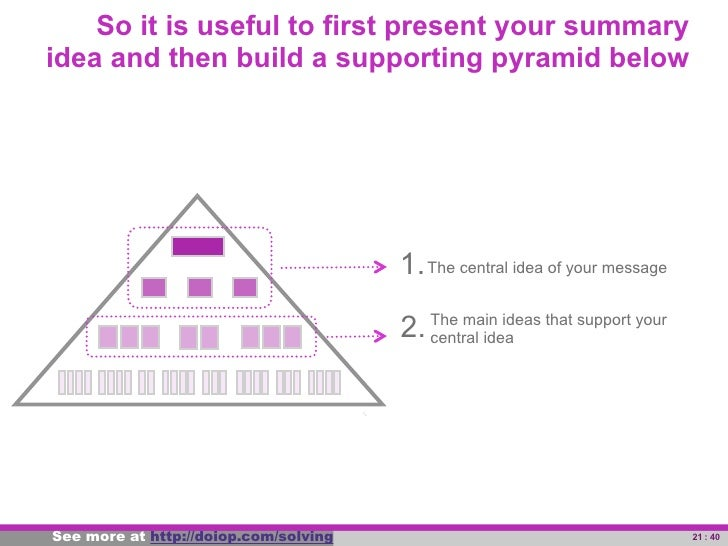 In a presentation, the title and the index are the parts          of the pyramid that your audience notices first…     See...