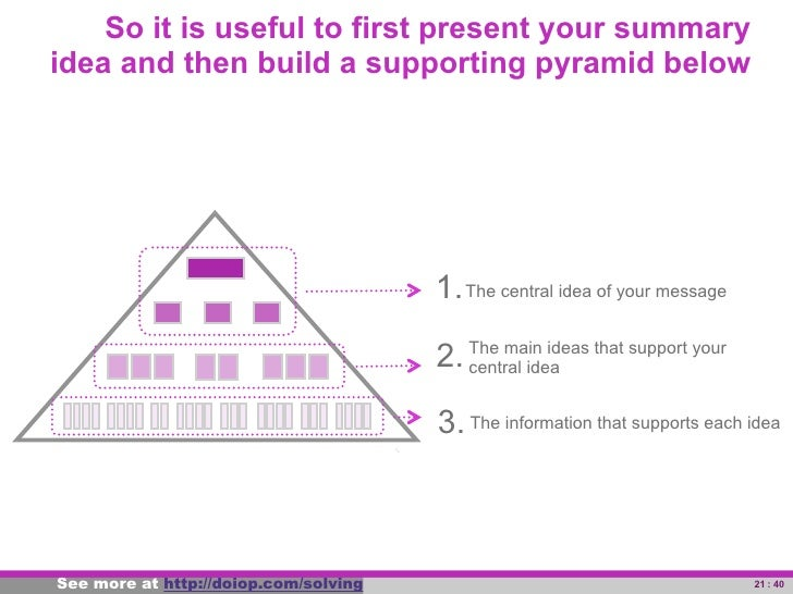 In a presentation, the title and the index are the parts          of the pyramid that your audience notices first…        ...