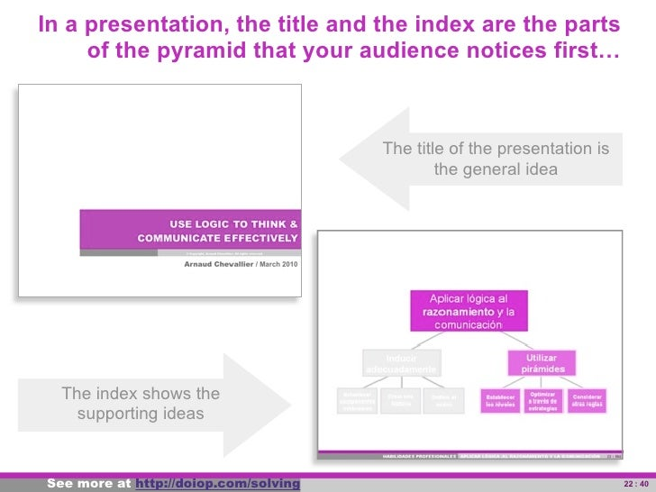 The tag line of each slide summarizes its content. It       is understandable without the rest of the slide and       it c...