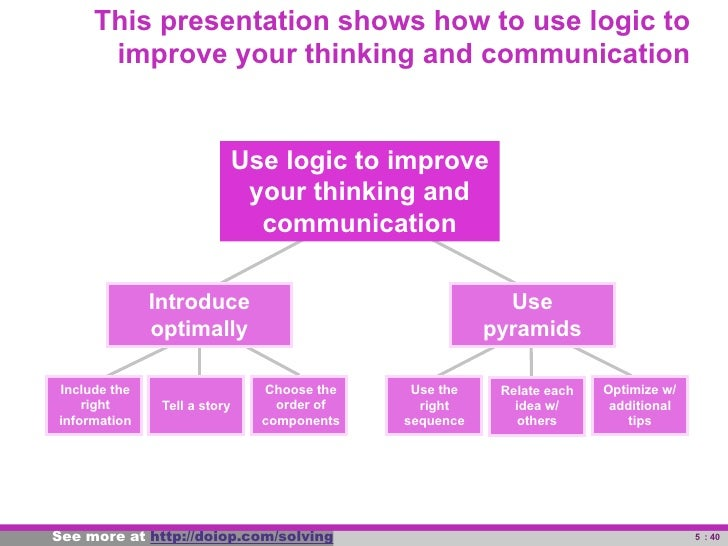 This presentation shows how to use logic to              improve your thinking and communication                          ...
