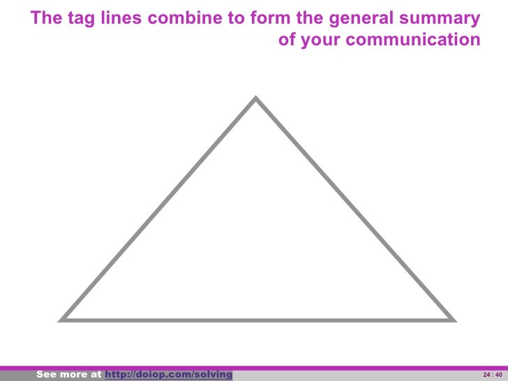The tag lines of your various slides combine to        form the general summary of your communication             You stol...