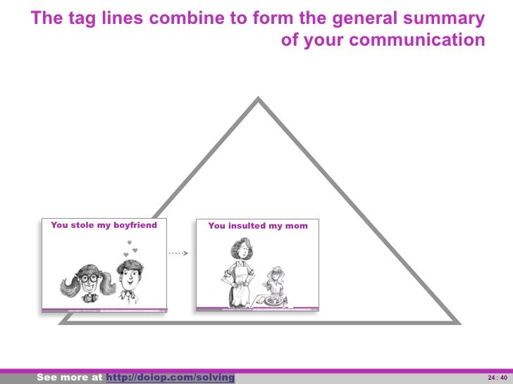The tag lines of your various slides combine to        form the general summary of your communication                     ...