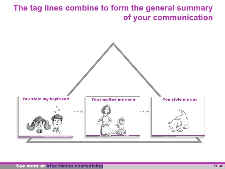 Pyramids are also useful in table of contents                                   and titles of sections                    ...