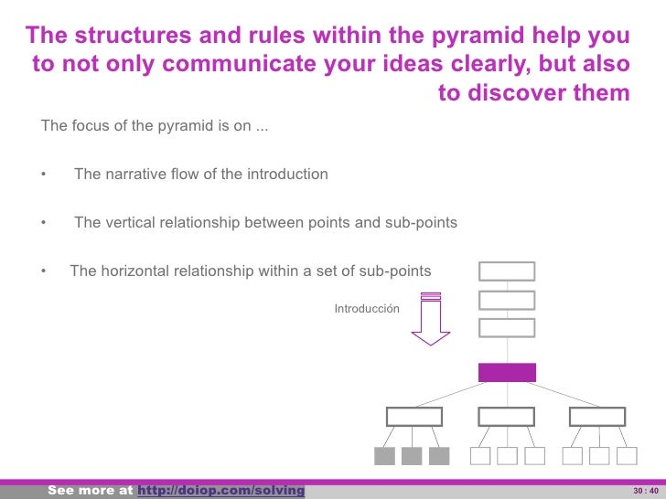 The structures and rules within the pyramid help you   to not only communicate your ideas clearly, but also               ...