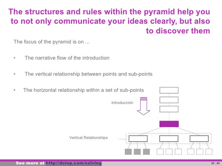 Pyramids are even more powerful if you watch for                                       key concepts          Communicate t...