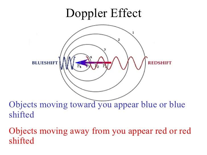 doppler effect on light Doppler first proposed this effect in 1842 in his treatise Über das farbige licht der doppelsterne und einiger anderer gestirne des himmels (on the coloured light of the.