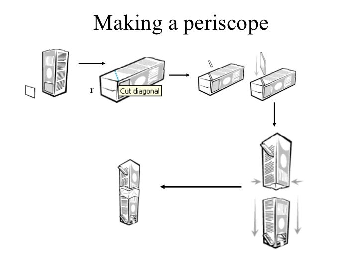 how to make a periscope with cardboard
