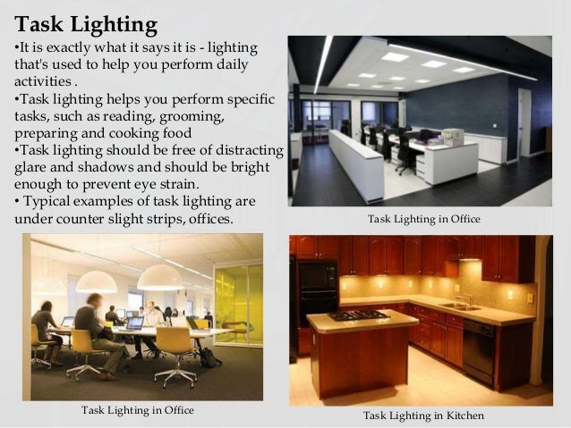 Light as an architectural elemant1 - Types of lighting in interior design ...