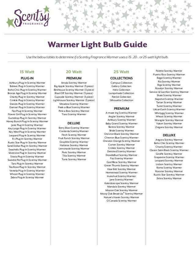 Request A Jeep Replacement Light Bulb Size Chart >> Scentsy Warmer And Light Bulb Guide