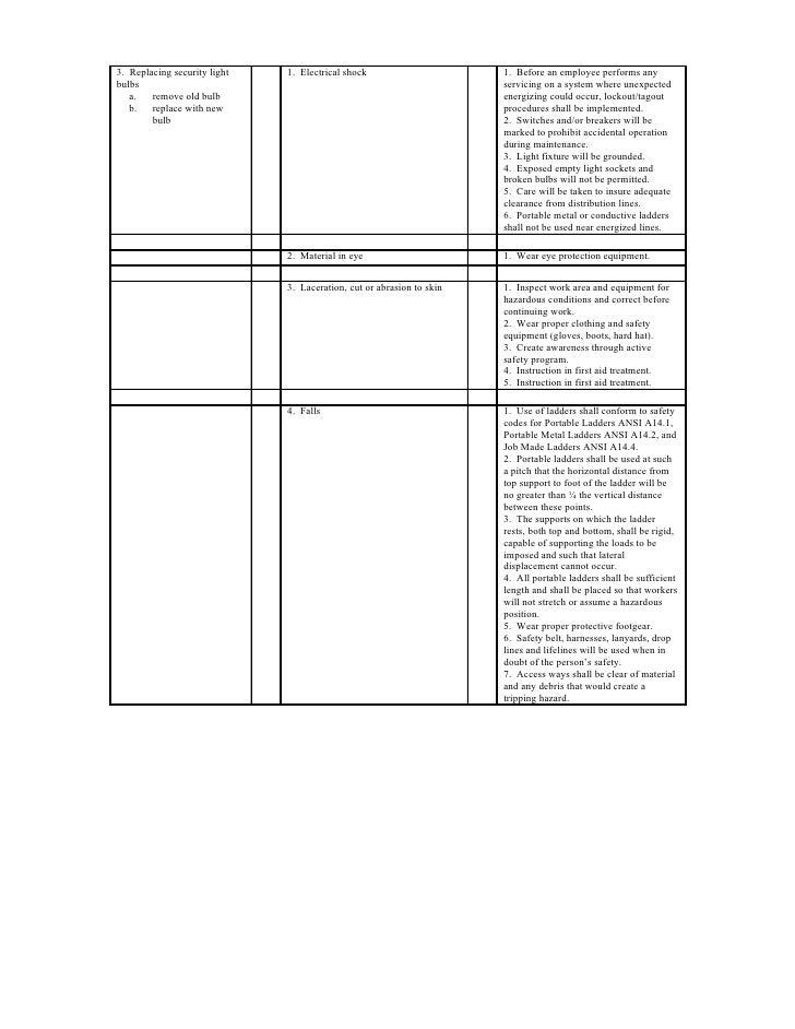 Electrical Jsa Template | Resume Format Download Pdf