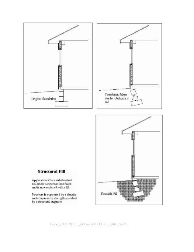 Aci Lightweight Concrete : Light concrete