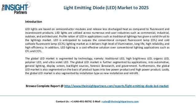 Light Emitting Diodes (LEDs)