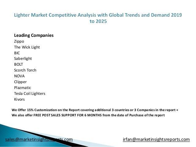 lighter companies