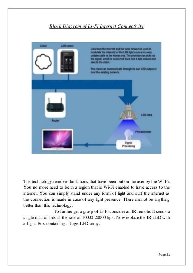 Light    Fidelity      LiFi   Seminar Report