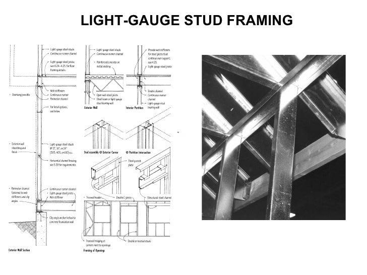 Marvelous LIGHT GAUGE STUD FRAMING ...