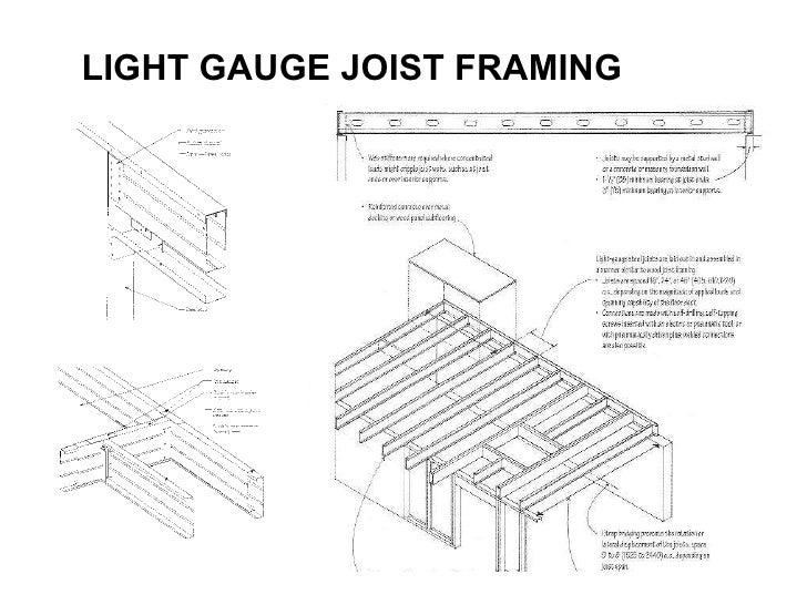 Light Gauge Metal Framing Diagram - Wiring Circuit •