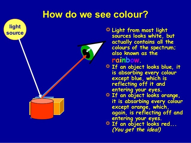 how does the colour of light Investigating whether the color of light incident on a medium affects its refractive index background â– refraction is the bending of light when it passes from.
