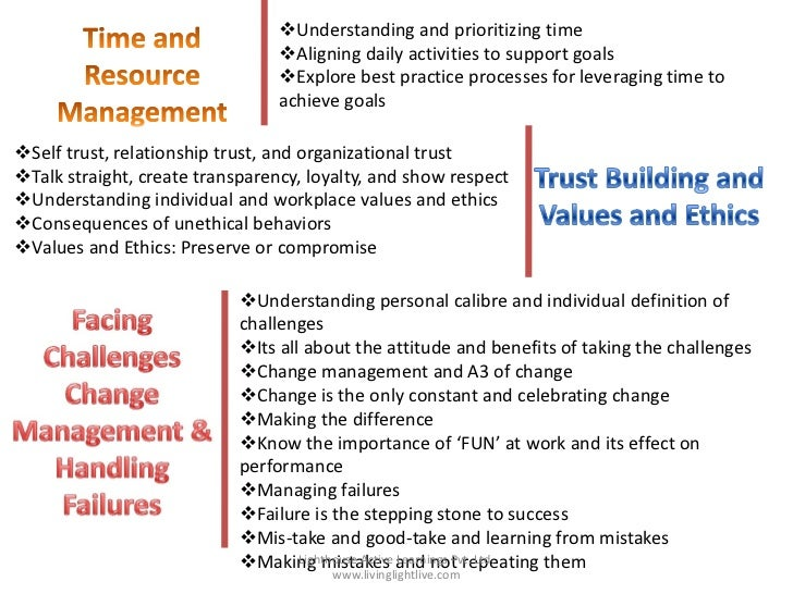 Understanding and prioritizing time                                 Aligning daily activities to support goals          ...