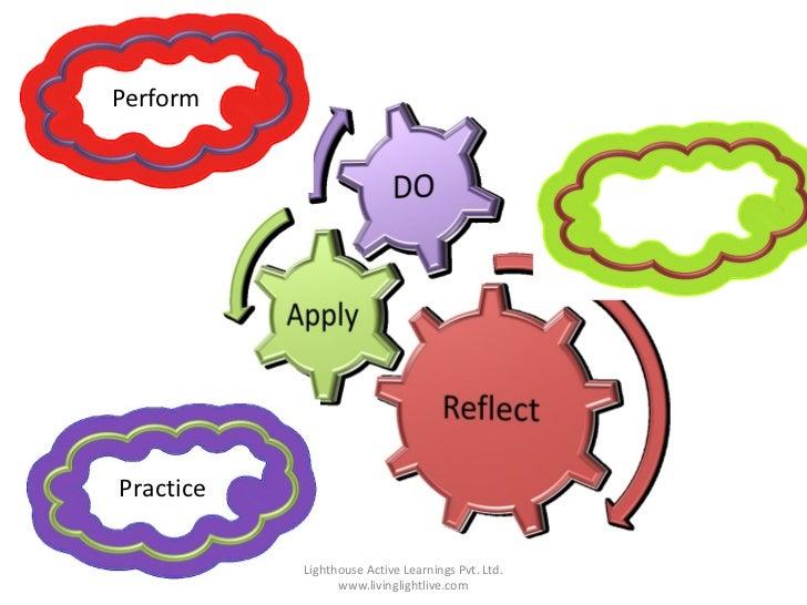Perform                                                   PonderPractice           Lighthouse Active Learnings Pvt. Ltd.  ...