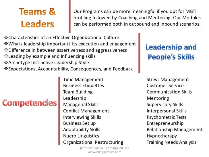 Our Programs can be more meaningful if you opt for MBTI                              profiling followed by Coaching and Me...