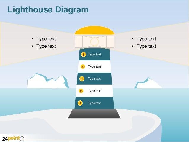 Lighthouse Diagram PowerPoint Illustration