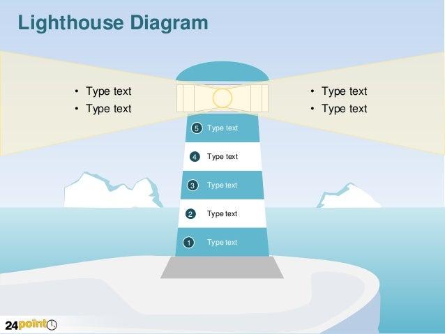 lighthouse-diagram-2-638.jpg?cb=1393632178