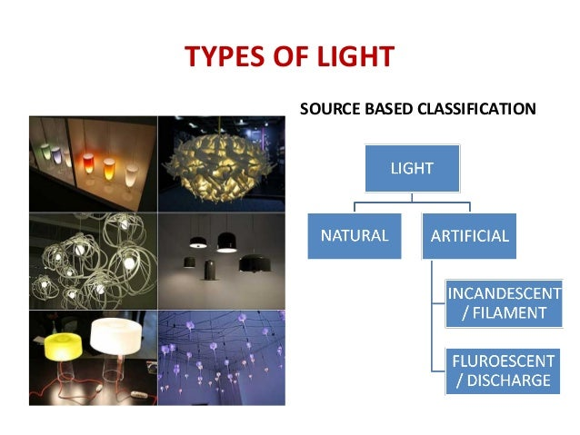 Types of light source based classification