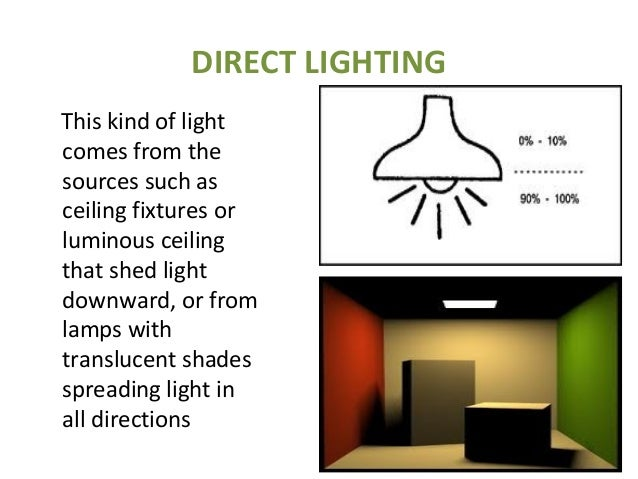 Lighting for Direct from the designers