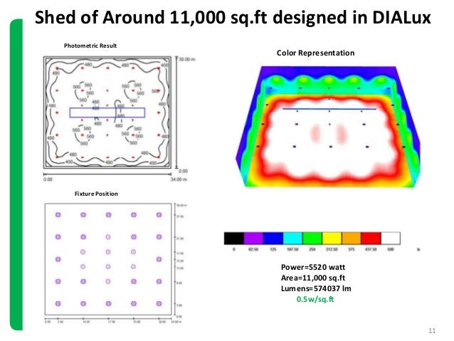 Photometric Lighting Design Decoratingspecial Com