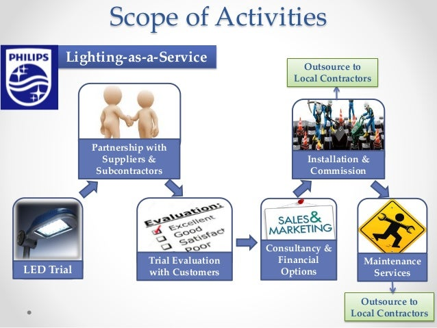 Intelligent Buildings Market; 27.  sc 1 st  SlideShare & Lighting as-a-service azcodes.com