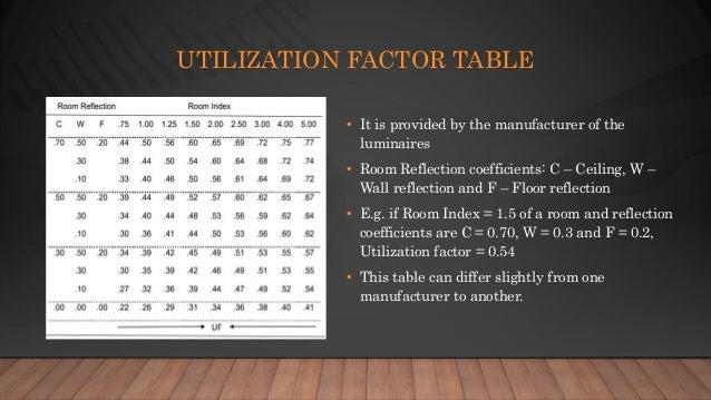 Lighting calculation tools and support u ligman