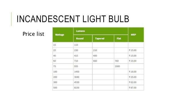 Lighting case study specification Cost of light bulb