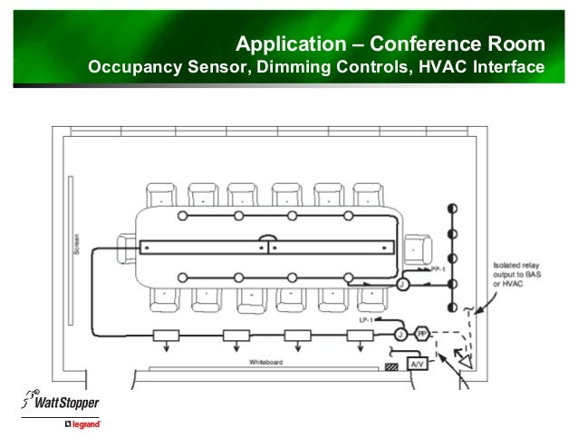 Conference Room Occupancy Sensor