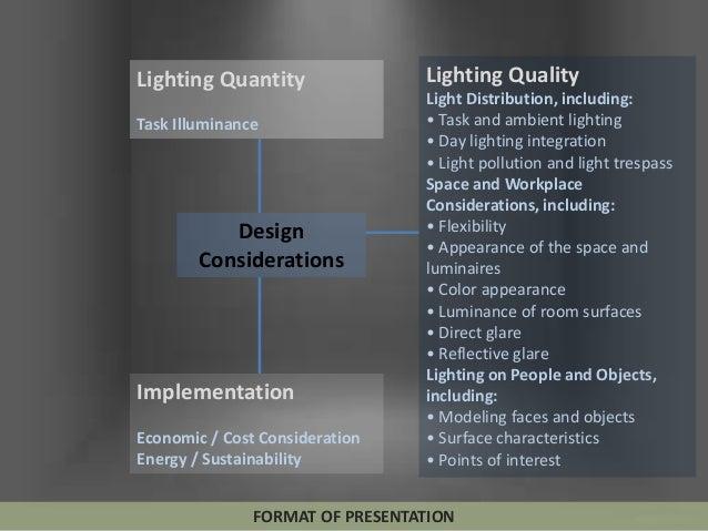 Lighting design basics third edition lighting design basics
