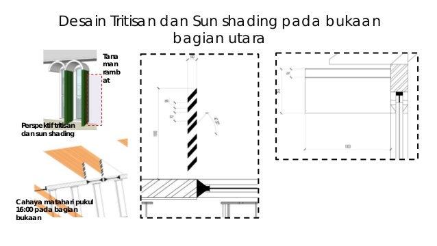 Desain Tritisan dan Sun shading pada bukaan bagian Barat Perspektif tritisan dan sun shading Cahaya matahari pukul 16:00 p...