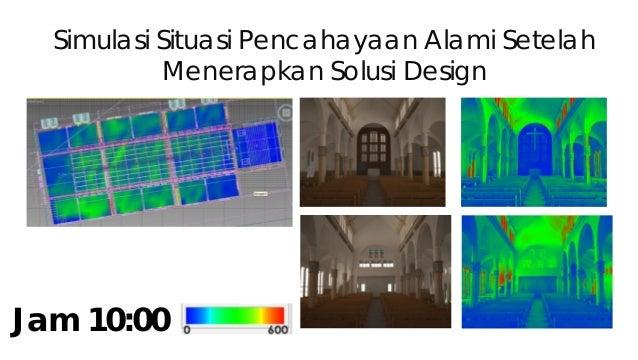 Simulasi Situasi Pencahayaan Alami Setelah Menerapkan Solusi Design Jam 12:00Jam 12:00