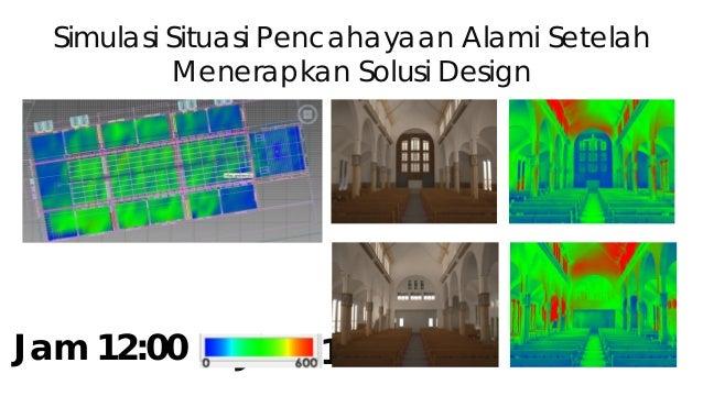 Simulasi Situasi Pencahayaan Alami Setelah Menerapkan Solusi Design Jam 14:00